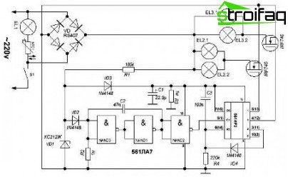 Development of flat lighting project