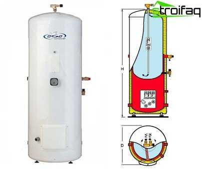turbofan boiler