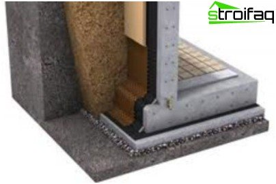 floor waterproofing scheme