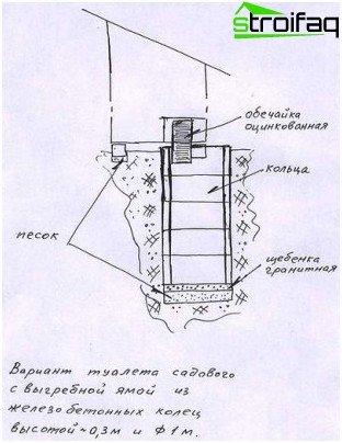 device cesspool