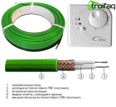 Heating cable for water