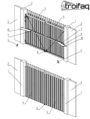 Sketch swing gates