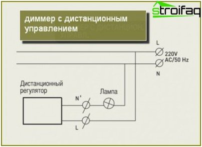 The circuit connection dimmer