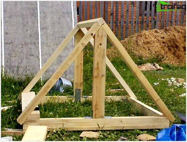 frame house for the well - correctly calculate the amount of material