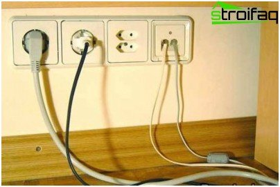 installation of sockets with grounding