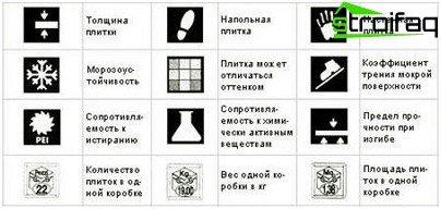 Marking tiles