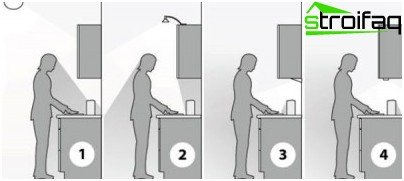 Dispersion of the light flux from the light fixtures