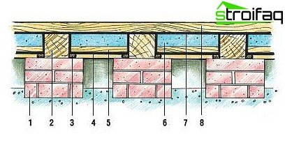 How to insulate wooden floor in the bath