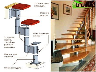 Чудо лестница своими руками