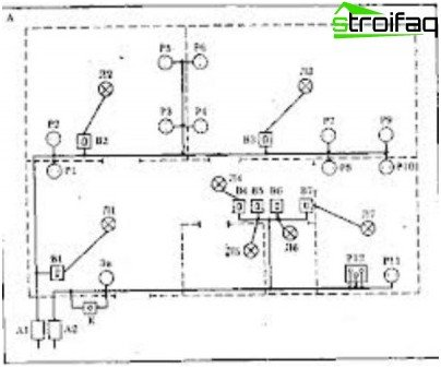 wiring your own hands requirements types and wiring diagram the layout of wiring in the apartment