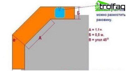 oven scheme
