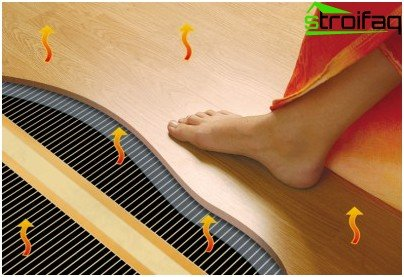 The use of underfloor heating in the housing