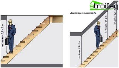 Regole di progettazione di scale e alcuni disegni per aiutare - Calcolo scale interne ...