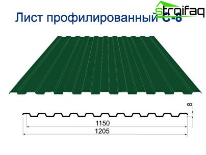 Dimensions of profiled sheet for roofing