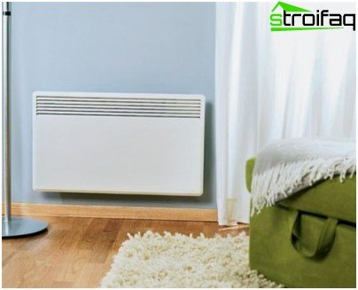wall-mounted convector
