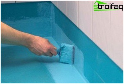 The simplest scheme of waterproofing - painting waterproof paint