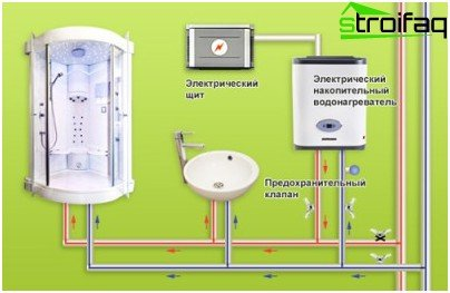 How to connect the water heater: scheme