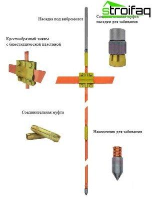 Modular Whip earthing system