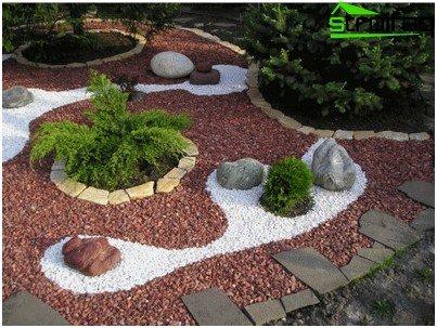 kapcsolat sz nek s k megteremti a helysz nen kavicsos kert. Black Bedroom Furniture Sets. Home Design Ideas