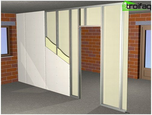 Installation of plasterboard partitions