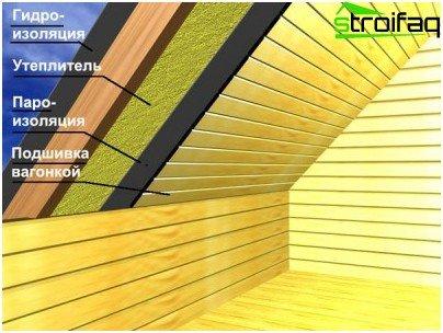 Proper attic insulation