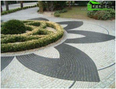 tiling scheme