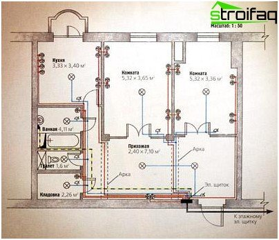 The circuit wiring in the apartment