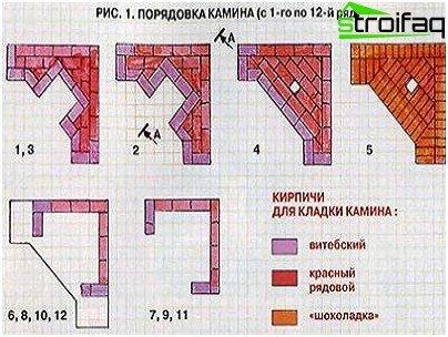Poryadovkoy corner fireplace hours. 1