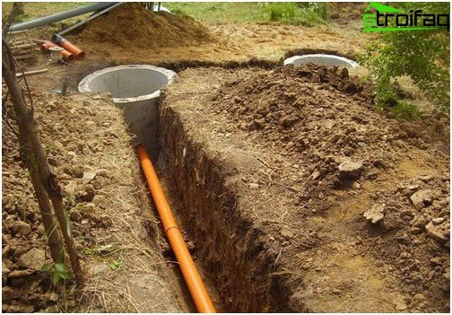 External sewage network: a total work