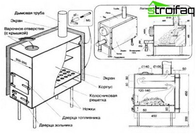 The scheme for the production of a simple furnace stoves