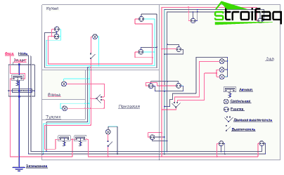driving and electrical wiring in the apartment the composition of rh stroifaq com Basic Electrical Schematic Diagrams Basic Electrical Wiring Diagrams