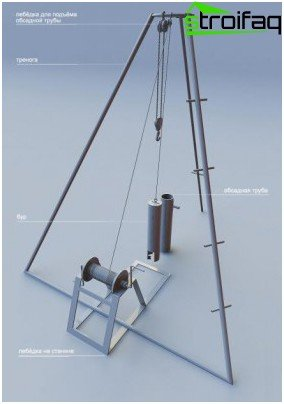 The tripod with winch for drilling