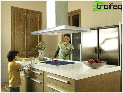 Ventilation in the kitchen
