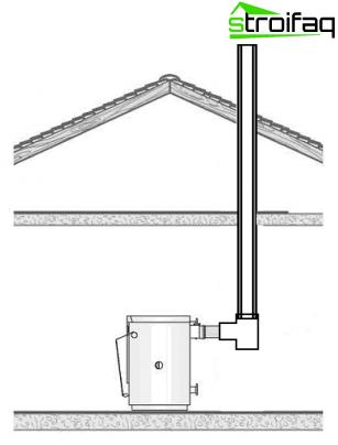 The chimney for the boiler