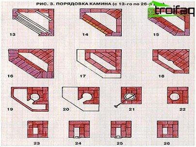 Poryadovkoy corner fireplace hr. 2