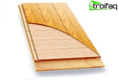The special design of wood flooring eliminates deformation from moisture and temperature extremes
