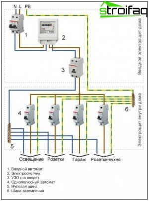 The circuit wiring harness with single-phase supply
