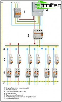 Wiring diagram for three-phase power supply