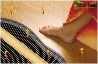A warm floor under the parquet