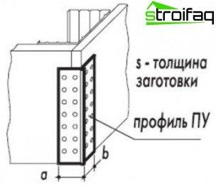 Corner profile plasterboard partitions