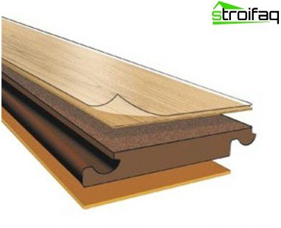 The unit laminate boards