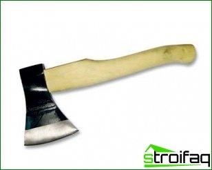 Correctly pick ax