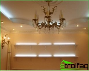 Artificial lighting and its types