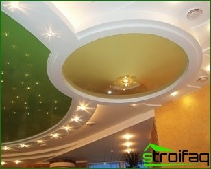 LED lights: garlands from primitive to the main light source