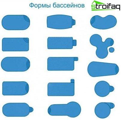 Разнообразие от форми за басейна