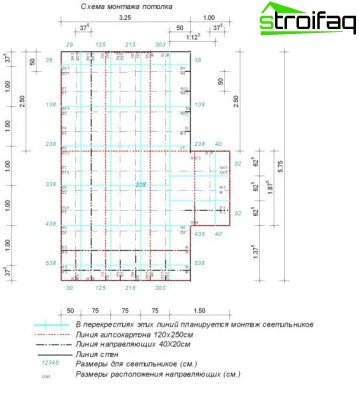 Layout of a plasterboard suspended ceiling