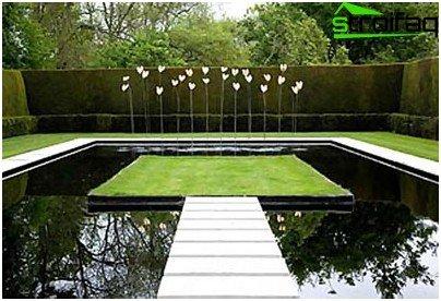Rektangulær dam