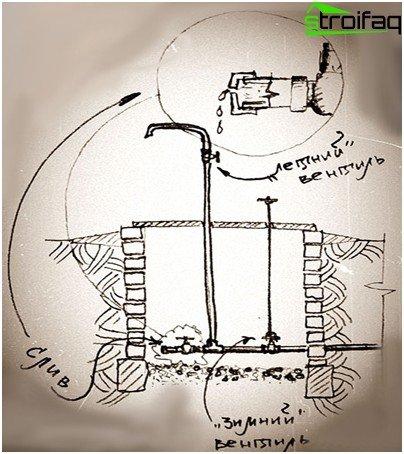 Diagrama de un grifo con un orificio de drenaje
