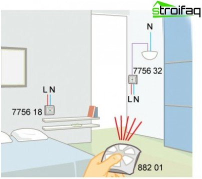 Home Lighting Fernbedienungsschaltung