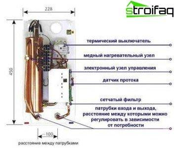 Schematische Anordnung des Durchlauferhitzers